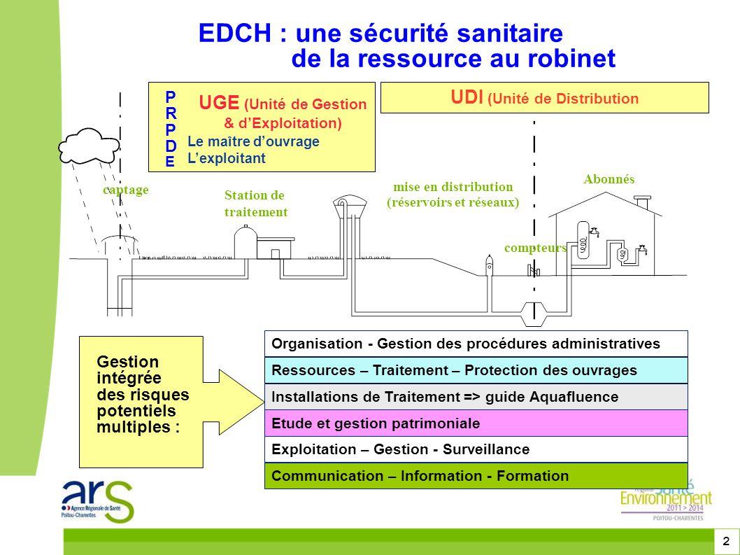 EDCH : une sécurité sanitaire de la ressource au robinet