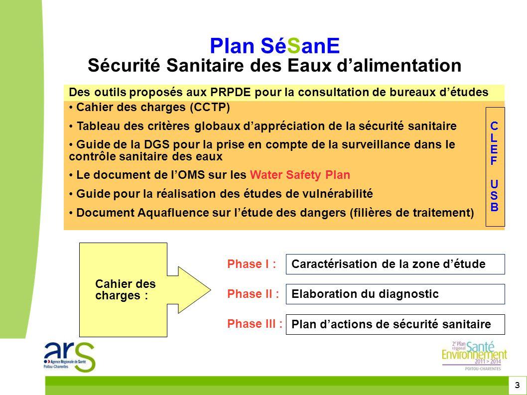 Plan SéSanE Sécurité Sanitaire des Eaux d'alimentation
