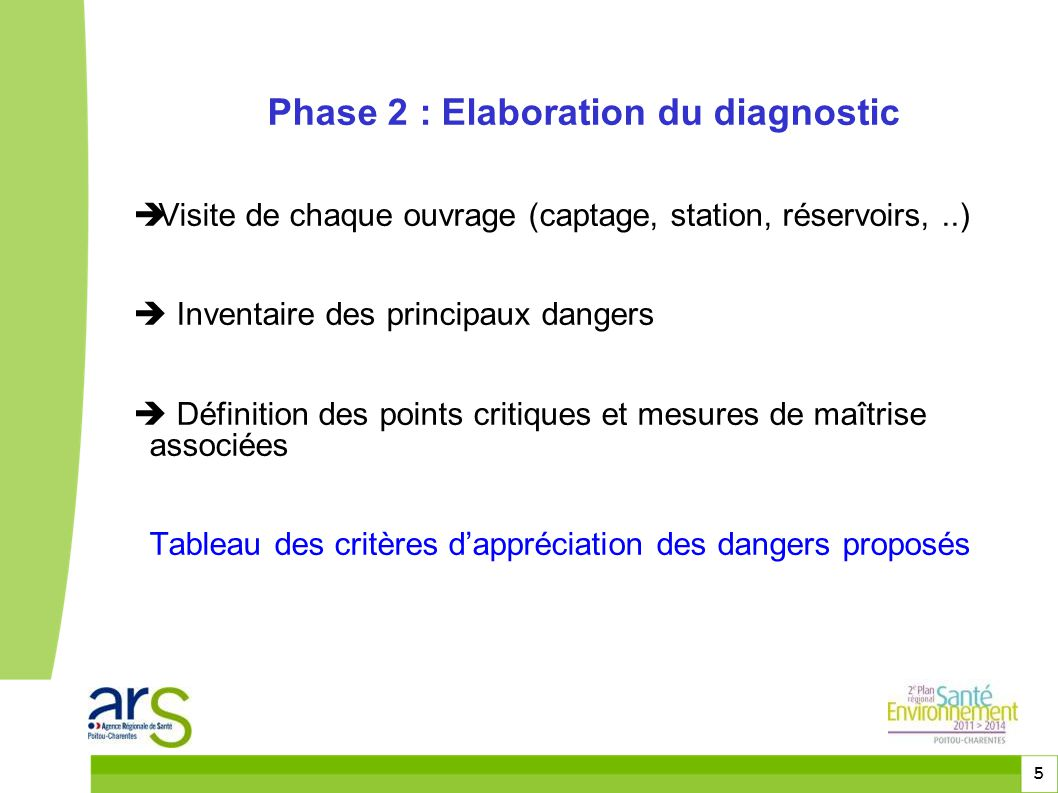 Phase 2 : Elaboration du diagnostic