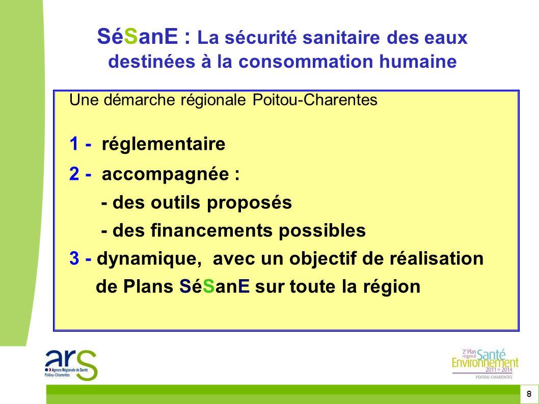 toitototototoot 8 SéSanE : La sécurité sanitaire des eaux