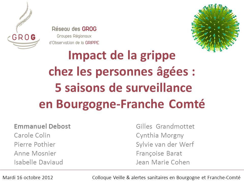 Impact de la grippe chez les personnes âgées : 5 saisons de surveillance en Bourgogne-Franche Comté
