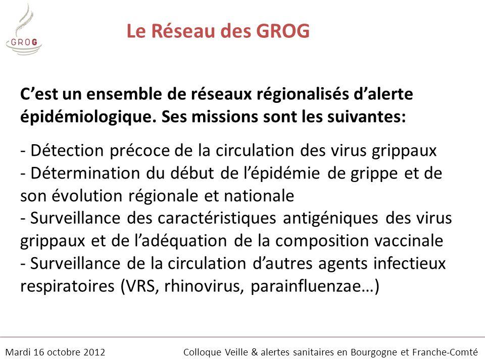 Le Réseau des GROG C'est un ensemble de réseaux régionalisés d'alerte épidémiologique. Ses missions sont les suivantes:
