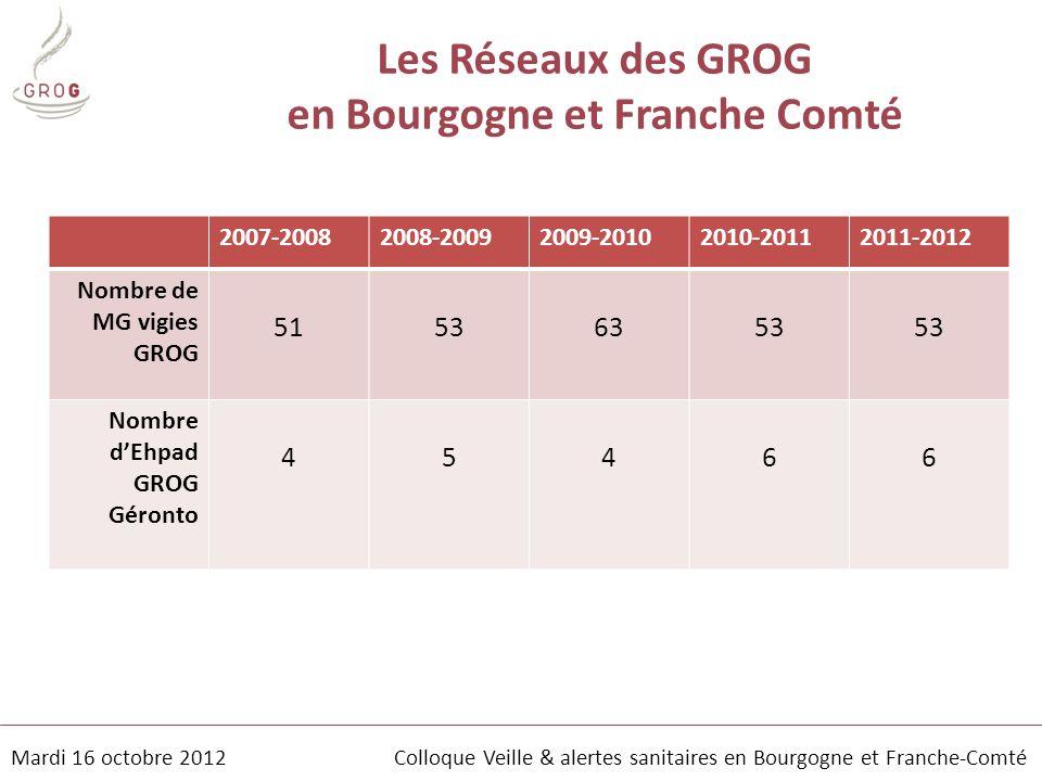 en Bourgogne et Franche Comté