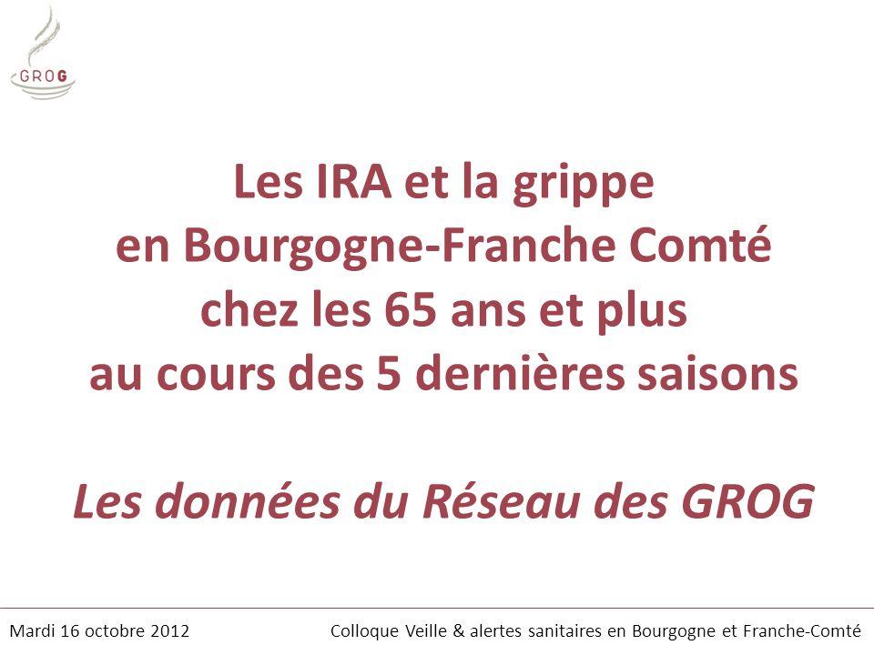 en Bourgogne-Franche Comté chez les 65 ans et plus
