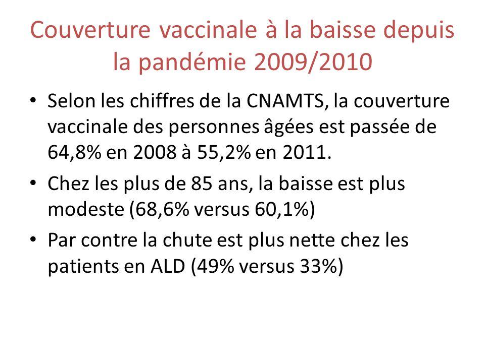 Couverture vaccinale à la baisse depuis la pandémie 2009/2010