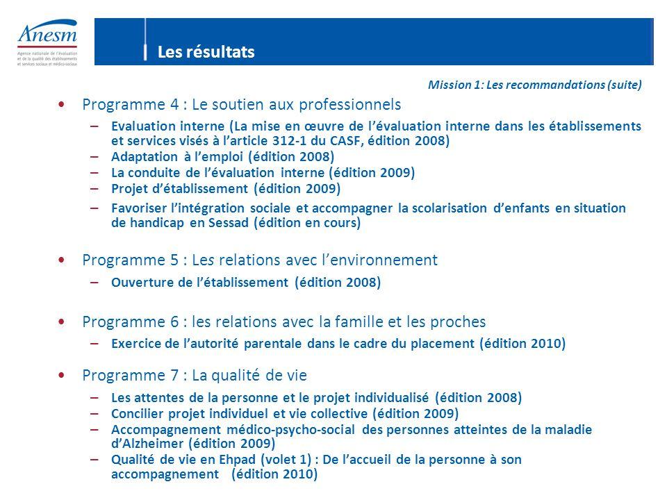 Les résultats Programme 4 : Le soutien aux professionnels