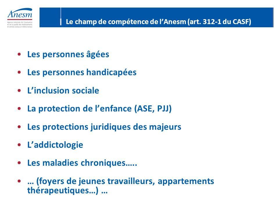 Le champ de compétence de l'Anesm (art. 312-1 du CASF)