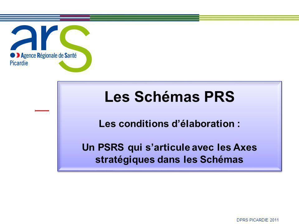 Les Schémas PRS Les conditions d'élaboration :
