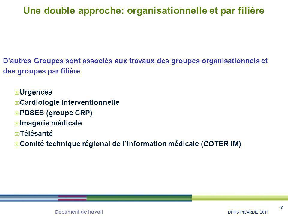 Une double approche: organisationnelle et par filière