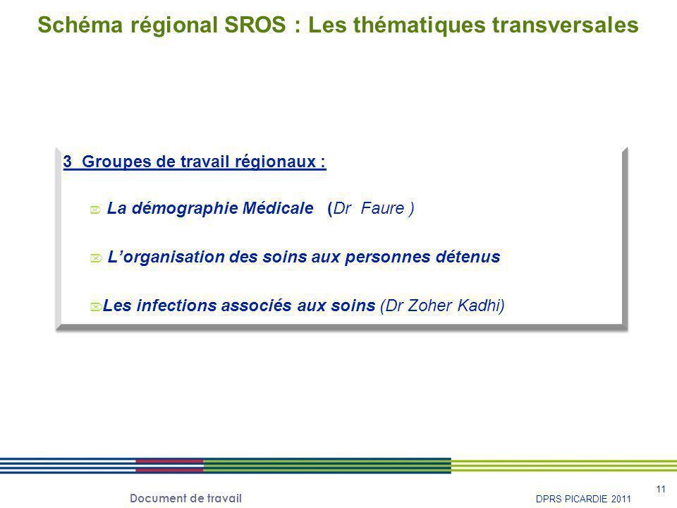 Schéma régional SROS : Les thématiques transversales