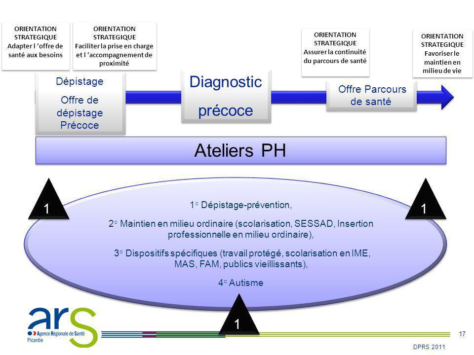 Ateliers PH Diagnostic précoce 1 1 1 Dépistage