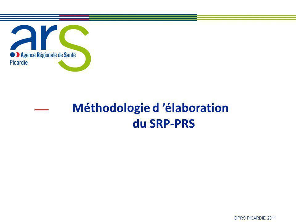 Méthodologie d 'élaboration du SRP-PRS