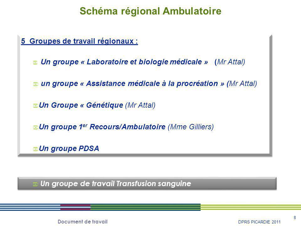 Schéma régional Ambulatoire