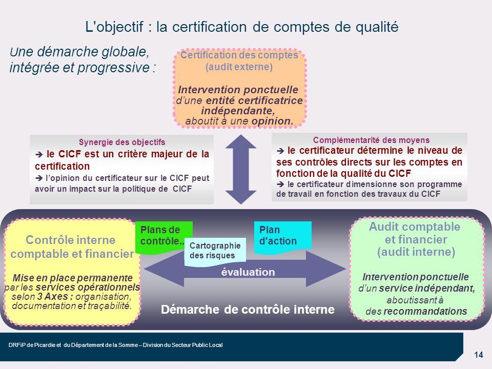 L objectif : la certification de comptes de qualité