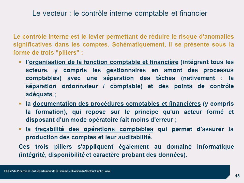 Le vecteur : le contrôle interne comptable et financier