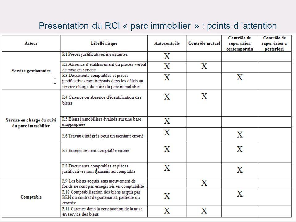 Présentation du RCI « parc immobilier » : points d 'attention