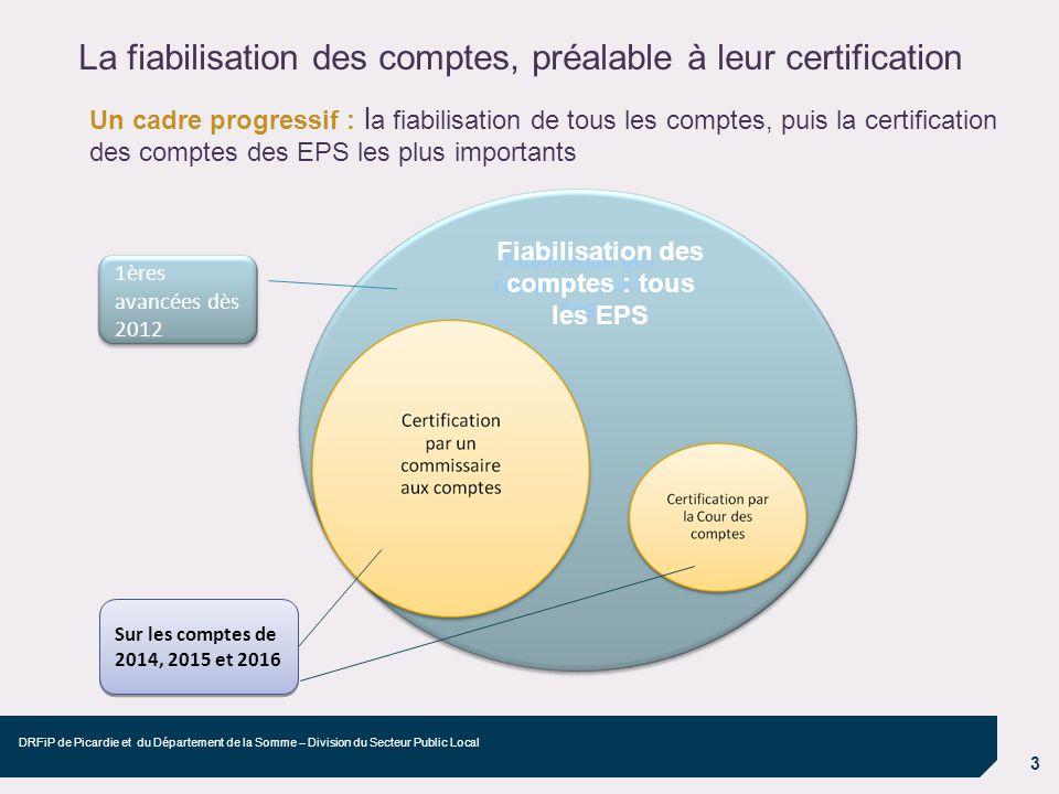 La fiabilisation des comptes, préalable à leur certification