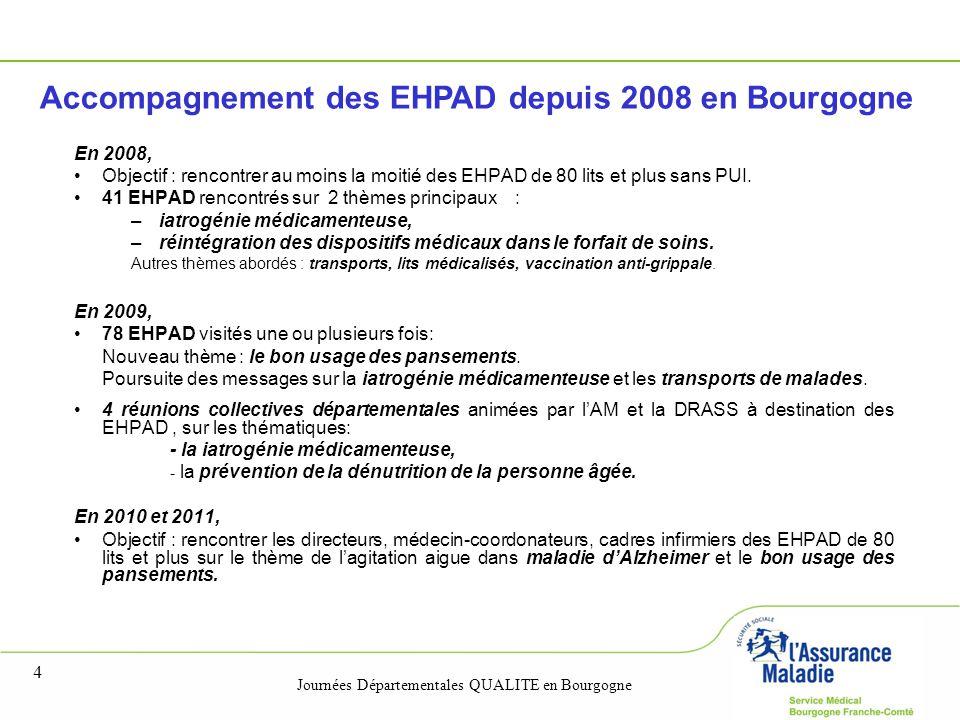 Accompagnement des EHPAD depuis 2008 en Bourgogne