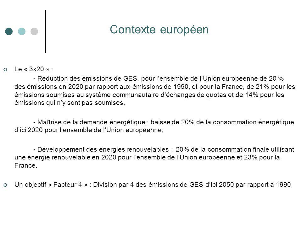 Contexte européen Le « 3x20 » :