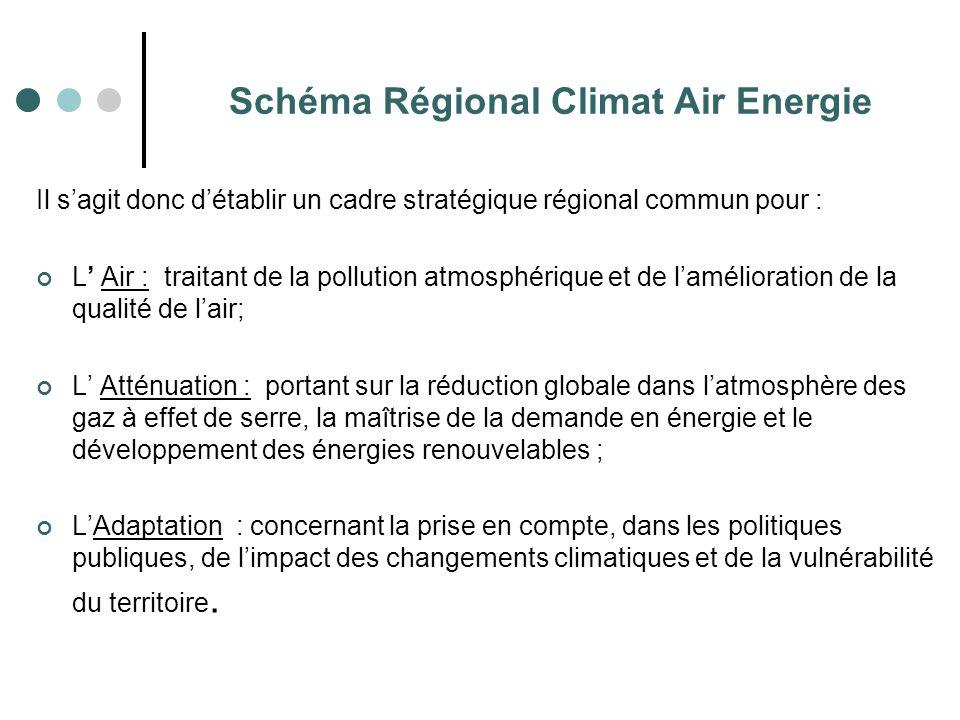 Schéma Régional Climat Air Energie