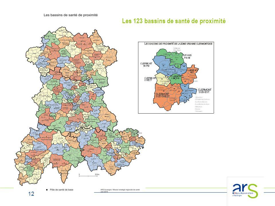 Les 123 bassins de santé de proximité
