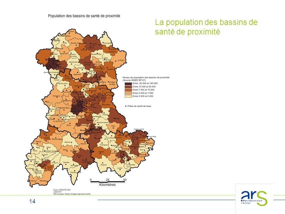 La population des bassins de santé de proximité