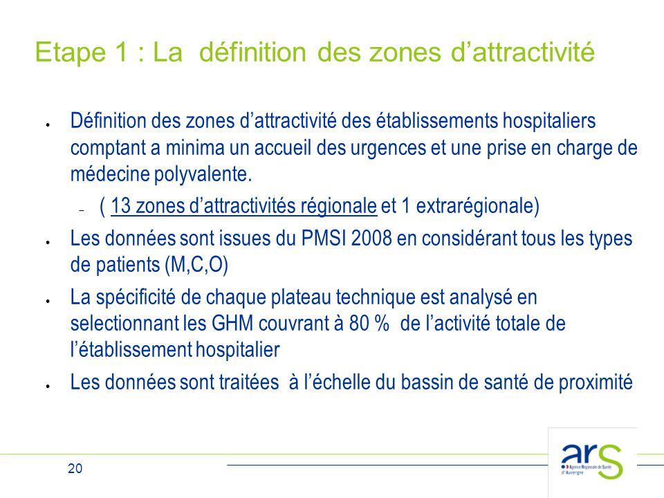 Etape 1 : La définition des zones d'attractivité
