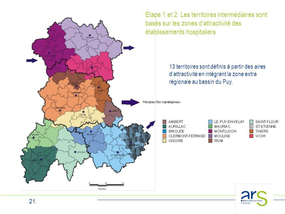 Etape 1 et 2: Les territoires intermédiaires sont basés sur les zones d'attractivité des établissements hospitaliers