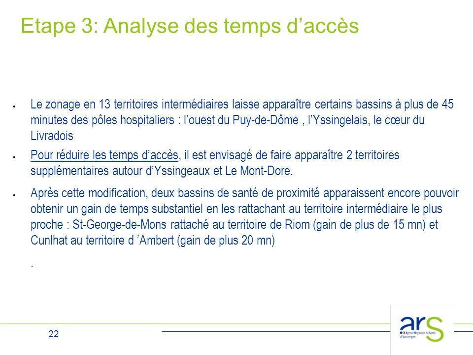 Etape 3: Analyse des temps d'accès