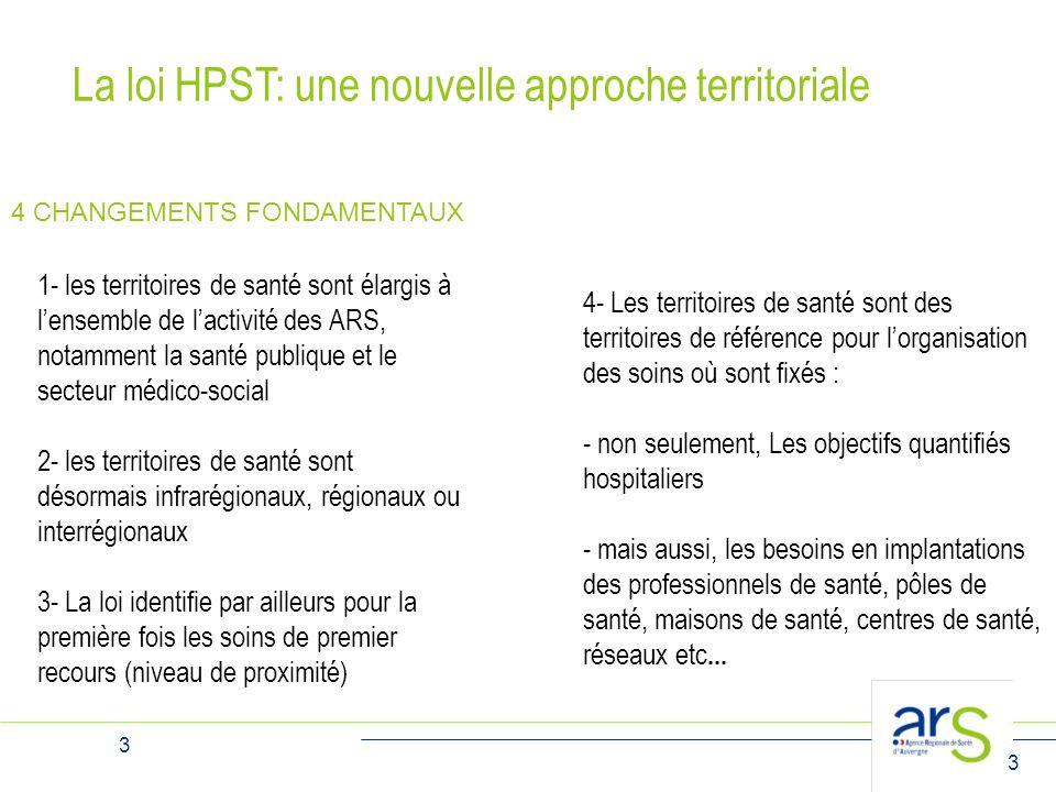 La loi HPST: une nouvelle approche territoriale