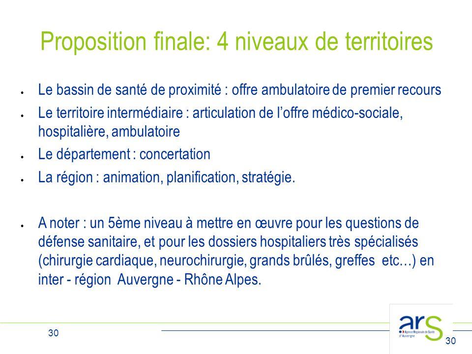 Proposition finale: 4 niveaux de territoires