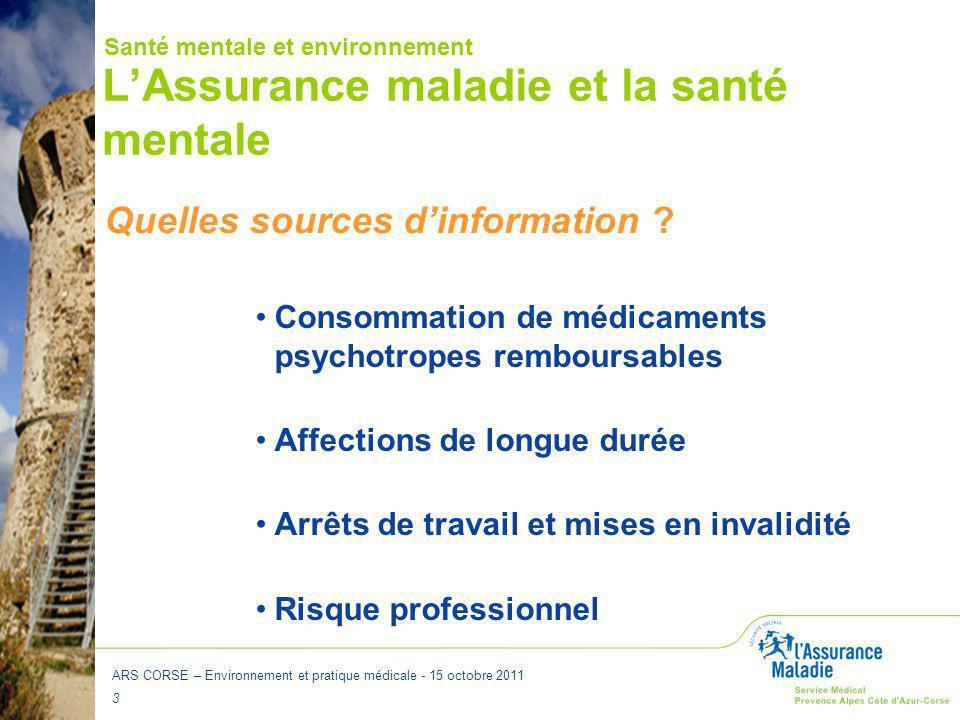 L'Assurance maladie et la santé mentale
