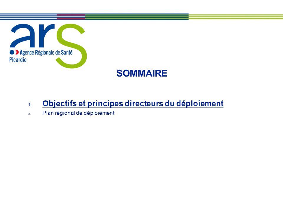 SOMMAIRE Objectifs et principes directeurs du déploiement
