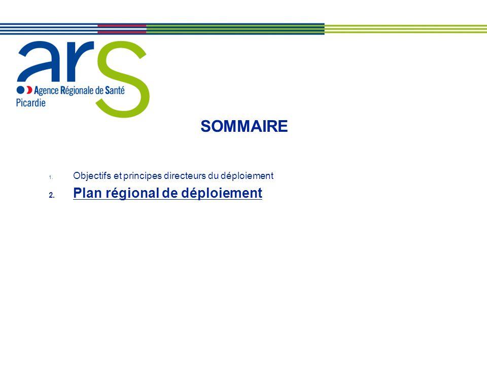 SOMMAIRE Plan régional de déploiement