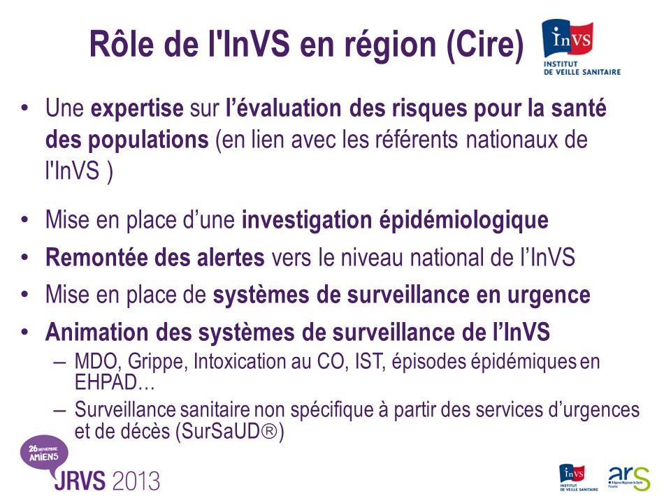 Rôle de l InVS en région (Cire)