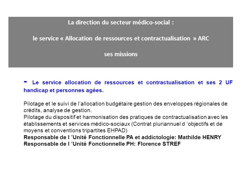 La direction du secteur médico-social : le service « Allocation de ressources et contractualisation » ARC ses missions