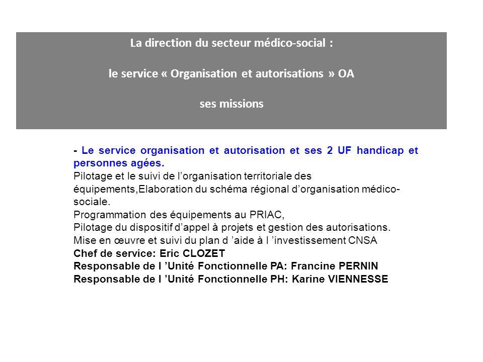 La direction du secteur médico-social : le service « Organisation et autorisations » OA ses missions