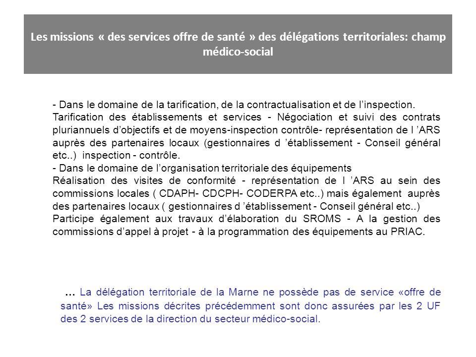 Les missions « des services offre de santé » des délégations territoriales: champ médico-social