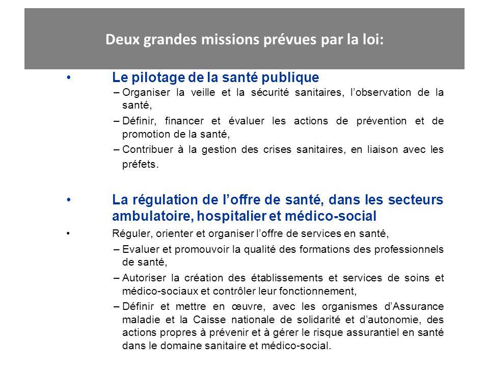 Deux grandes missions prévues par la loi: