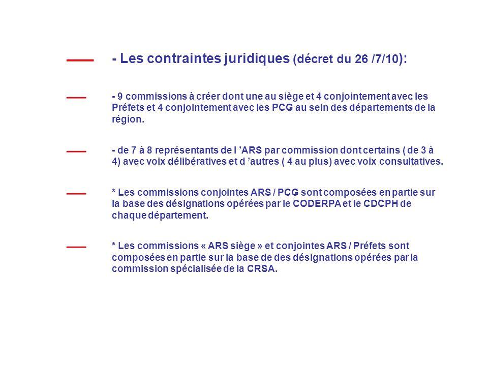 - Les contraintes juridiques (décret du 26 /7/10):