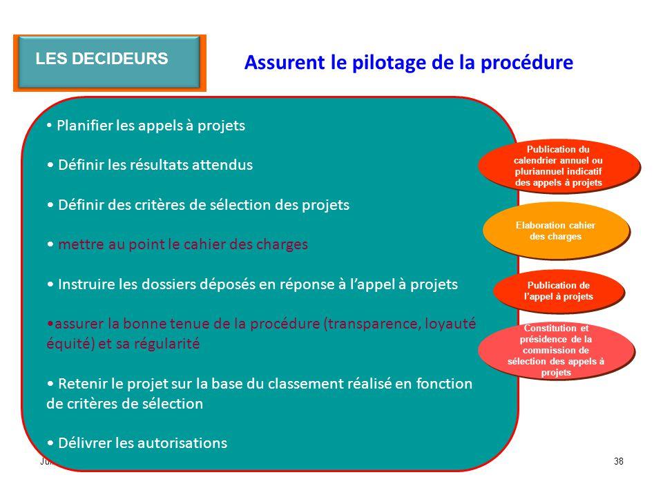 Elaboration cahier des charges Publication de l'appel à projets