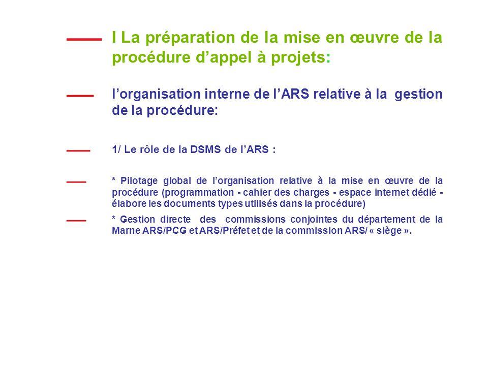 I La préparation de la mise en œuvre de la procédure d'appel à projets: