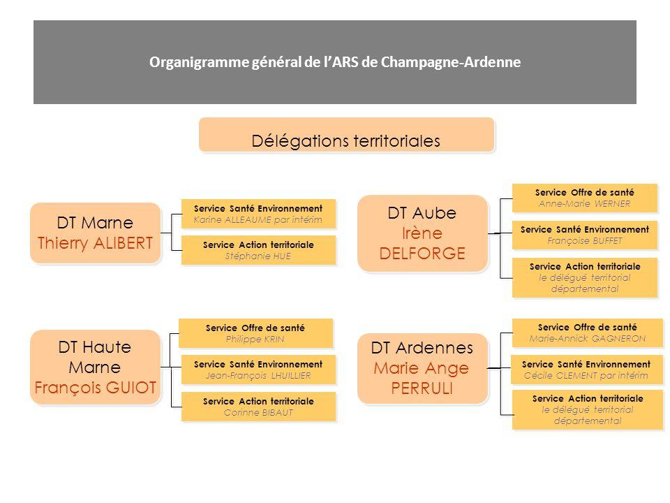 Organigramme général de l'ARS de Champagne-Ardenne