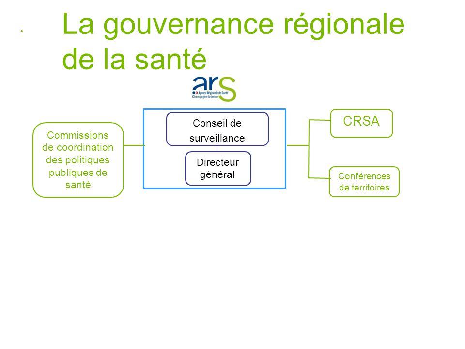 8 La gouvernance régionale de la santé CRSA Conseil de surveillance