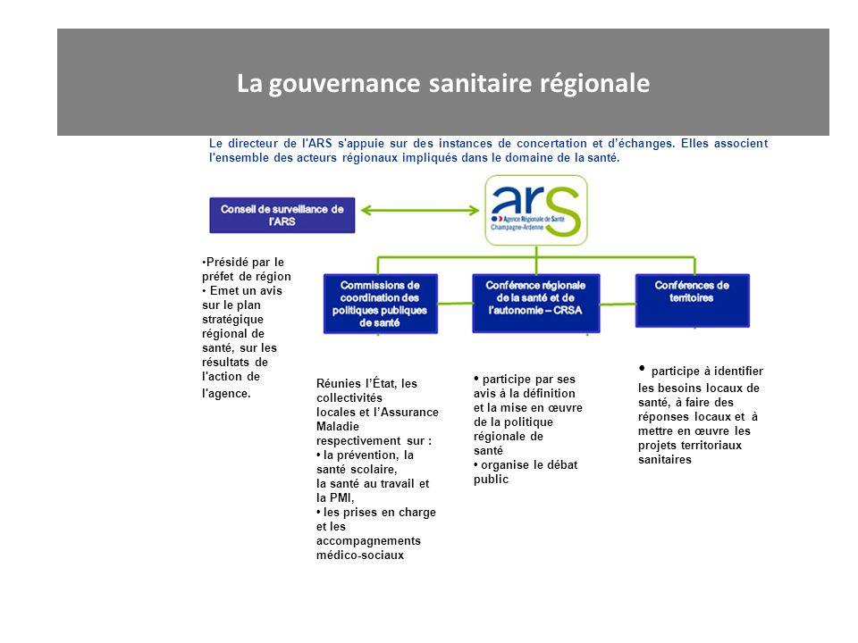 La gouvernance sanitaire régionale