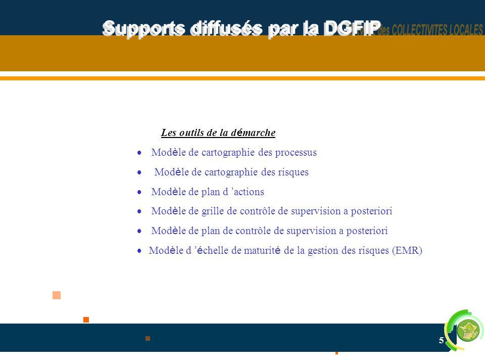 Supports diffusés par la DGFIP