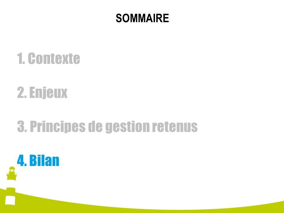 3. Principes de gestion retenus 4. Bilan