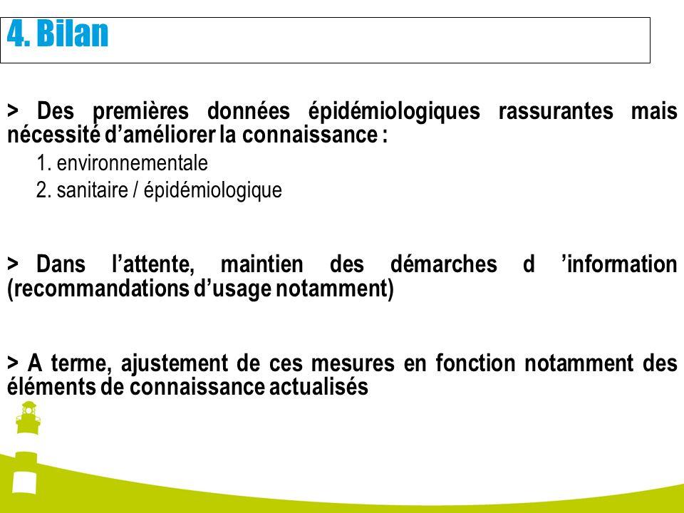 4. Bilan > Des premières données épidémiologiques rassurantes mais nécessité d'améliorer la connaissance :