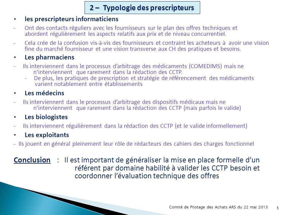 2 – Typologie des prescripteurs