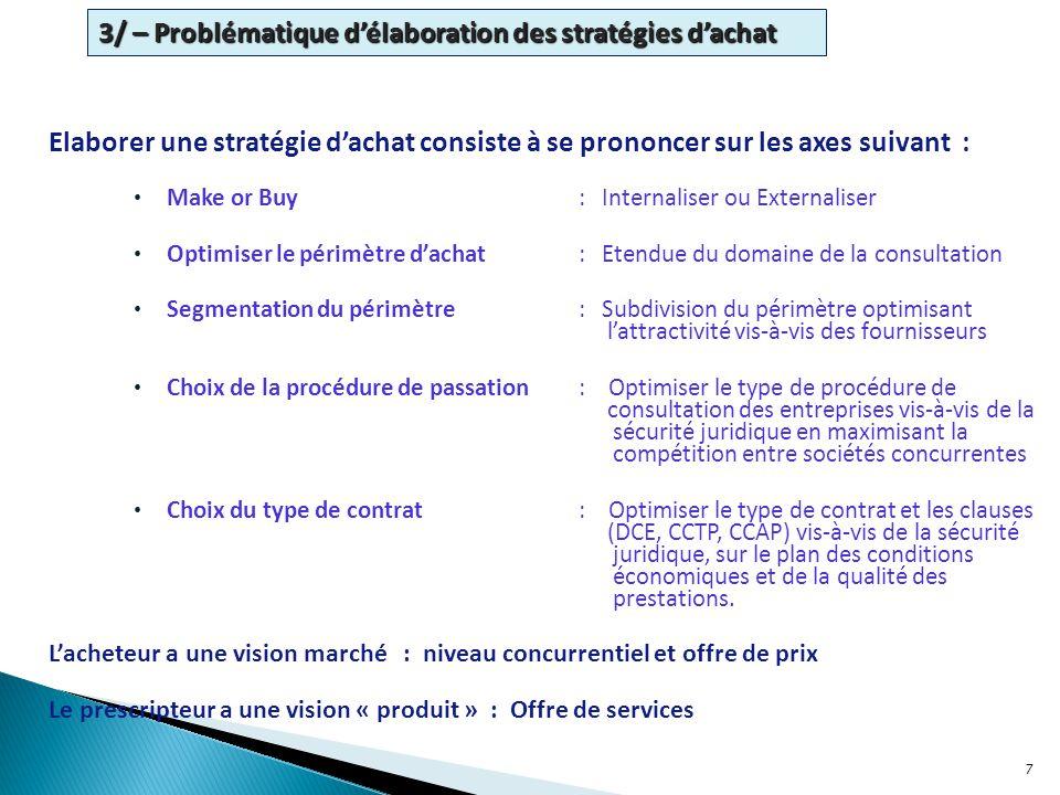 3/ – Problématique d'élaboration des stratégies d'achat